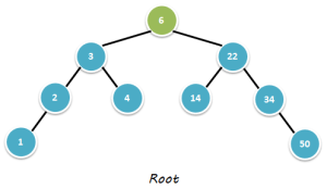 bst_root